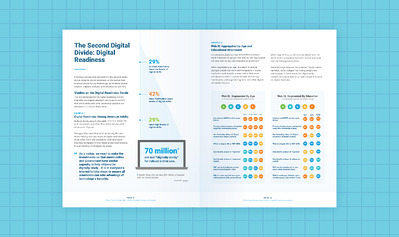 Open to two pages of What Four Divides Teach About Digital Equity, an Analysis