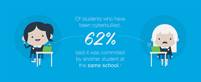 CyberbullyingAwarenessInfographic_Oct16-04