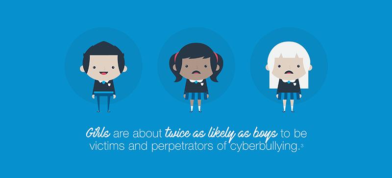 CyberbullyingAwarenessInfographic_Oct16-05
