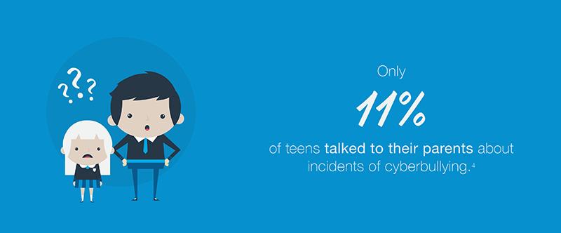 CyberbullyingAwarenessInfographic_Oct16-08